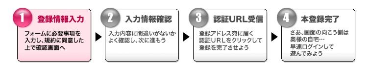 マダムとおしゃべり館登録(入会)方法