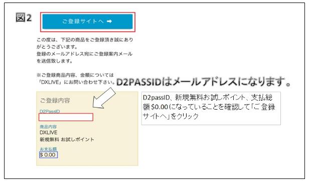 DXLIVE登録方法
